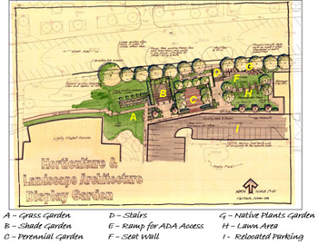 Conceptual drawing of Horticulture and Landscape Architecture Display Garden; drawing by landscape architecture professor Phil Waite