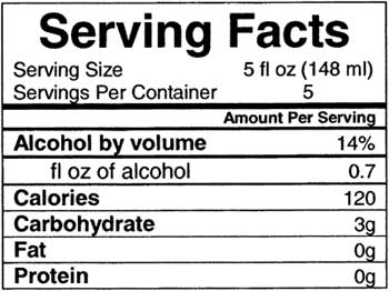 Proposed wine-serving facts label